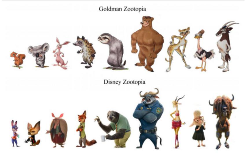 Disney Zveropolis filminə görə plagiatda ittiham olunur