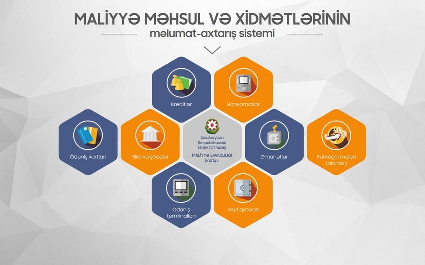Azərbaycan Mərkəzi Bankının Məlumat Axtarış Sisteminin təqdimatı keçirilib - YENİLƏNİB