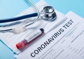 В Азербайджане 25 сотрудников министерства заразились коронавирусом
