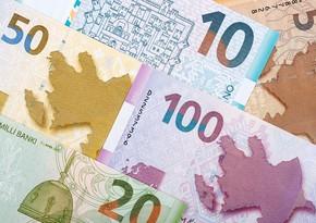 Azərbaycan Mərkəzi Bankının valyuta məzənnələri (15.01.2021)
