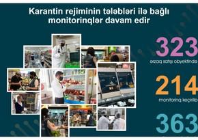 214 ərzaq satışı müəssisəsində 363 nöqsan aşkarlandı