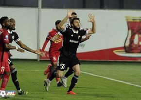 Qarabağ xal itirdi