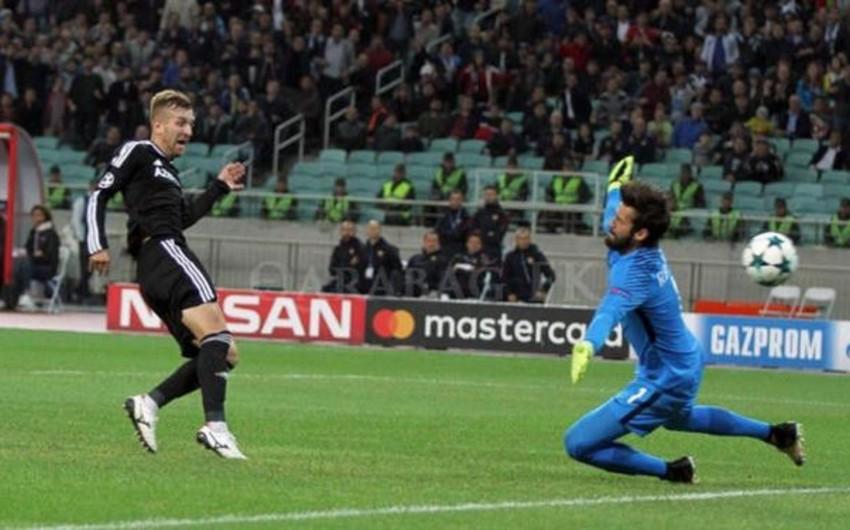 Клуб Карабах вошел в серию антирекордов Ромы в Лиге чемпионов