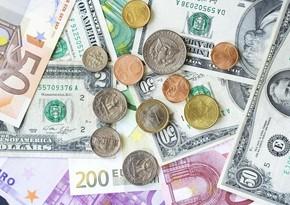 Курсы валют Центрального банка Азербайджана (03.05.2021)