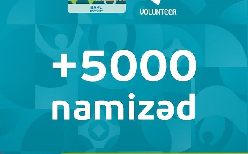 AVRO-2020-nin Bakı Könüllülük Proqramı üçün 5 min könüllü qeydiyyatdan keçib